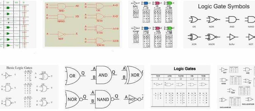 puertas logicas and or xor not nand nor y xnoraun no hay puntuaciones 5d6ecc53cad55 - Electrogeek