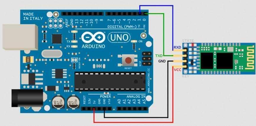 tutorial de bluetooth low energy ble para arduino 5e8255e24a847 - Electrogeek